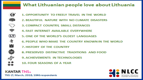 Norway – a source of inspiration for Lithuanian…